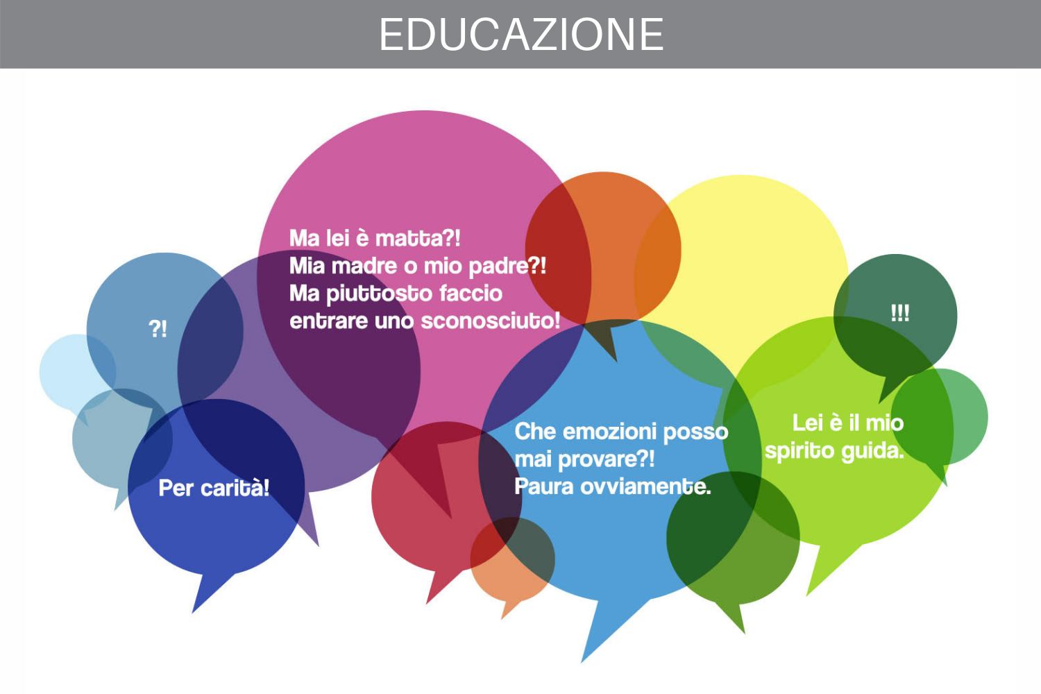 Read more about the article Nuovi esami, stesse paure!
